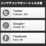 Social Impact Widget:ウィジッドにソーシャルへのリンクを表示してくれるプラグイン