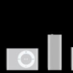 iPod shuffleとiPod nanoの販売が終了