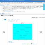 TextFormations:サッカーフォーメーション図作成ツール(ver. 5.5)