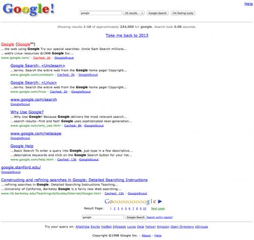 google15in1998